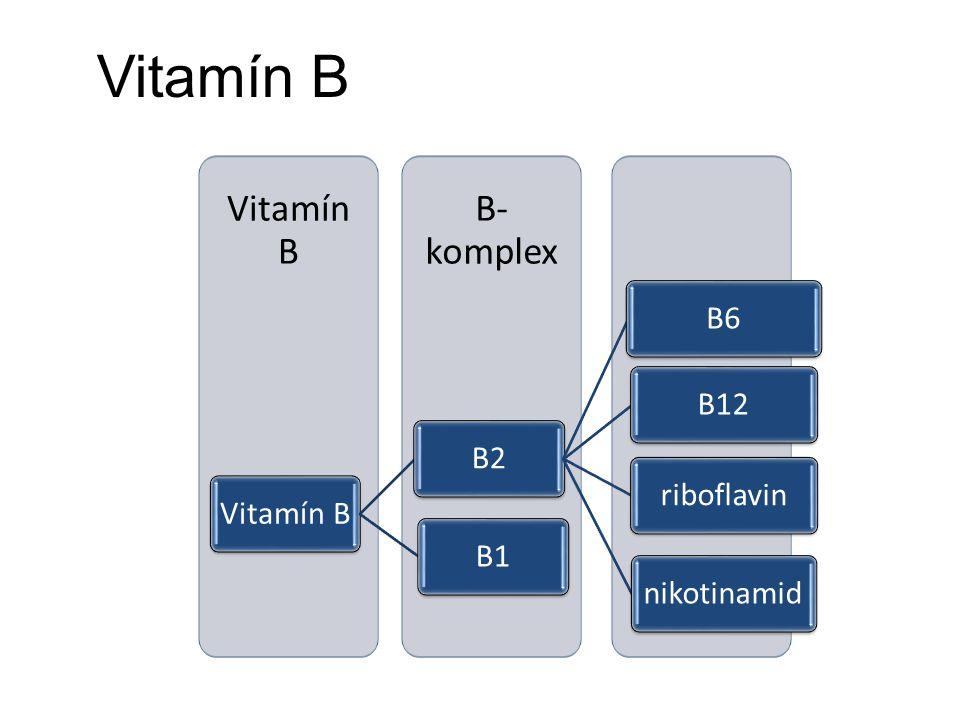 B- komplex Vitamín B B2B6B12riboflavinnikotinamidB1 Vitamín B