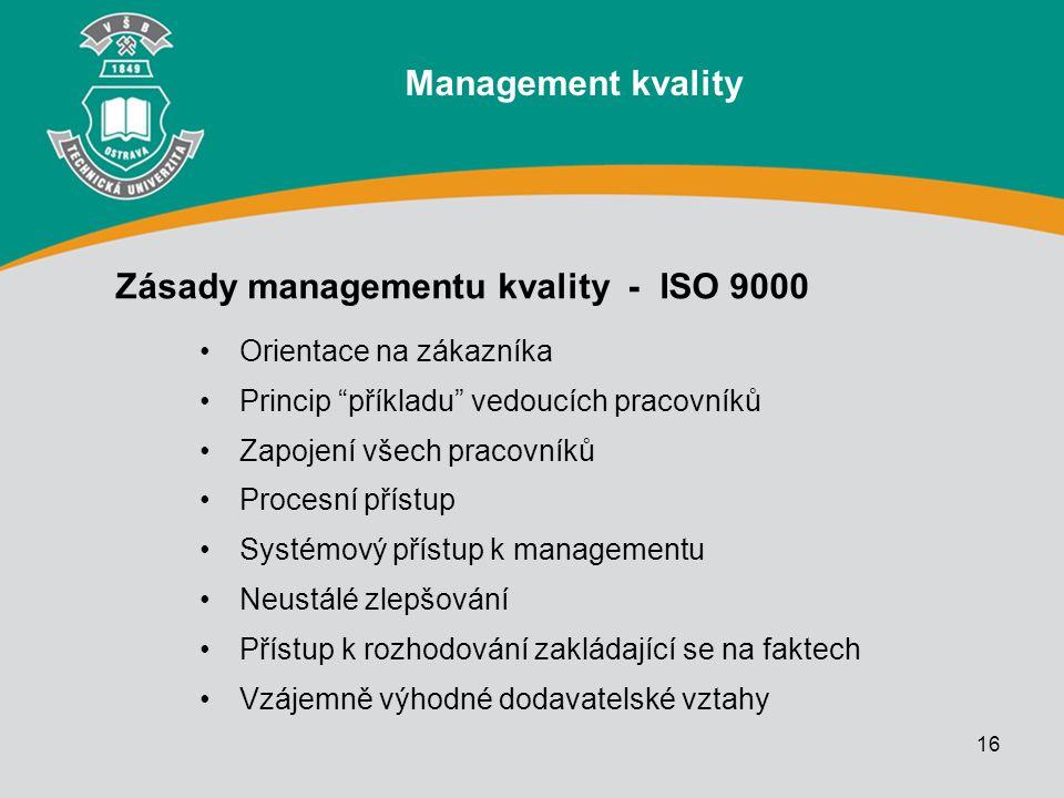"""16 Orientace na zákazníka Princip """"příkladu"""" vedoucích pracovníků Zapojení všech pracovníků Procesní přístup Systémový přístup k managementu Neustálé"""