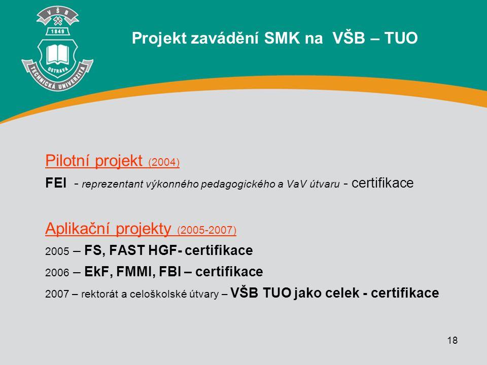 18 Projekt zavádění SMK na VŠB – TUO Pilotní projekt (2004) FEI - reprezentant výkonného pedagogického a VaV útvaru - certifikace Aplikační projekty (