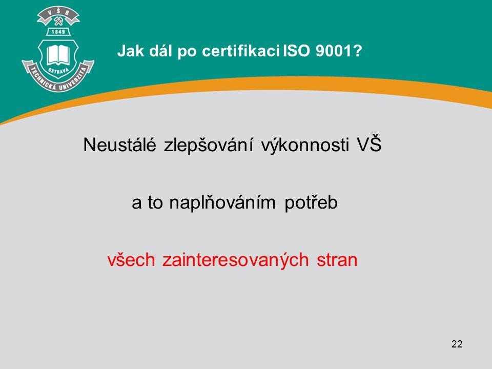 22 Jak dál po certifikaci ISO 9001? Neustálé zlepšování výkonnosti VŠ a to naplňováním potřeb všech zainteresovaných stran