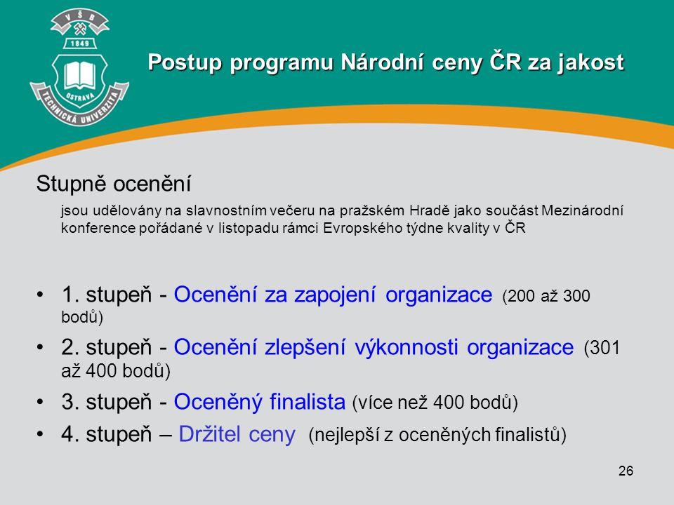 26 Stupně ocenění jsou udělovány na slavnostním večeru na pražském Hradě jako součást Mezinárodní konference pořádané v listopadu rámci Evropského týd