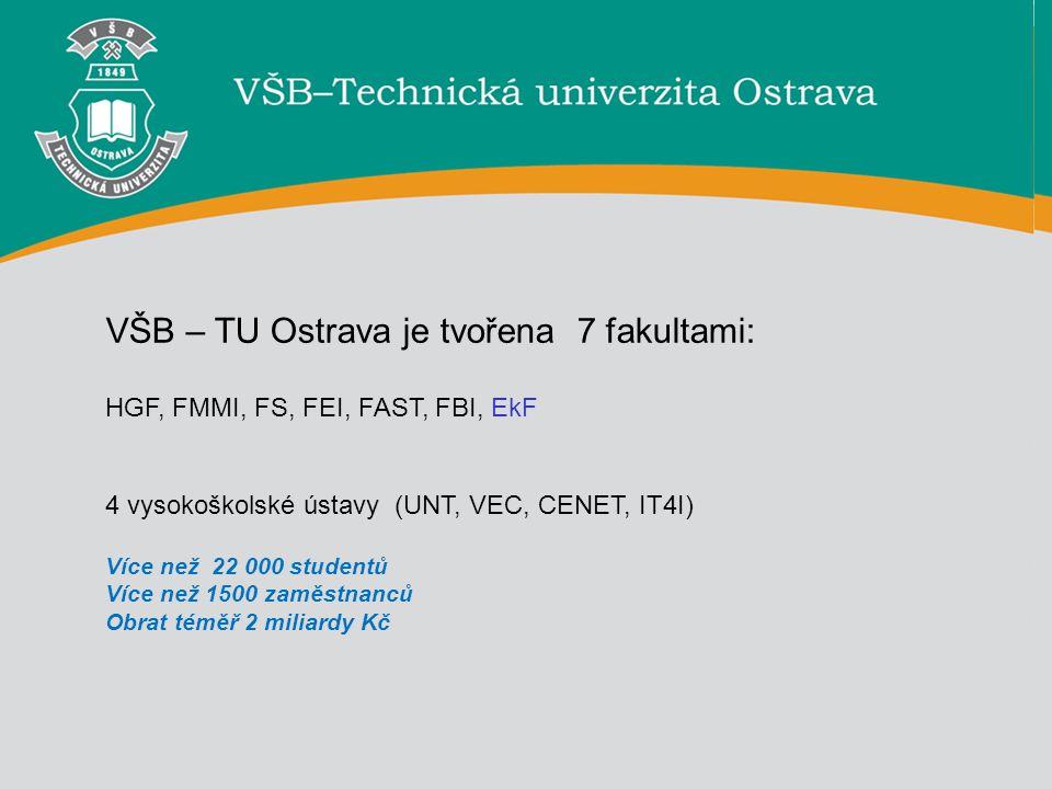 3 VŠB – TU Ostrava je tvořena 7 fakultami: HGF, FMMI, FS, FEI, FAST, FBI, EkF 4 vysokoškolské ústavy (UNT, VEC, CENET, IT4I) Více než 22 000 studentů
