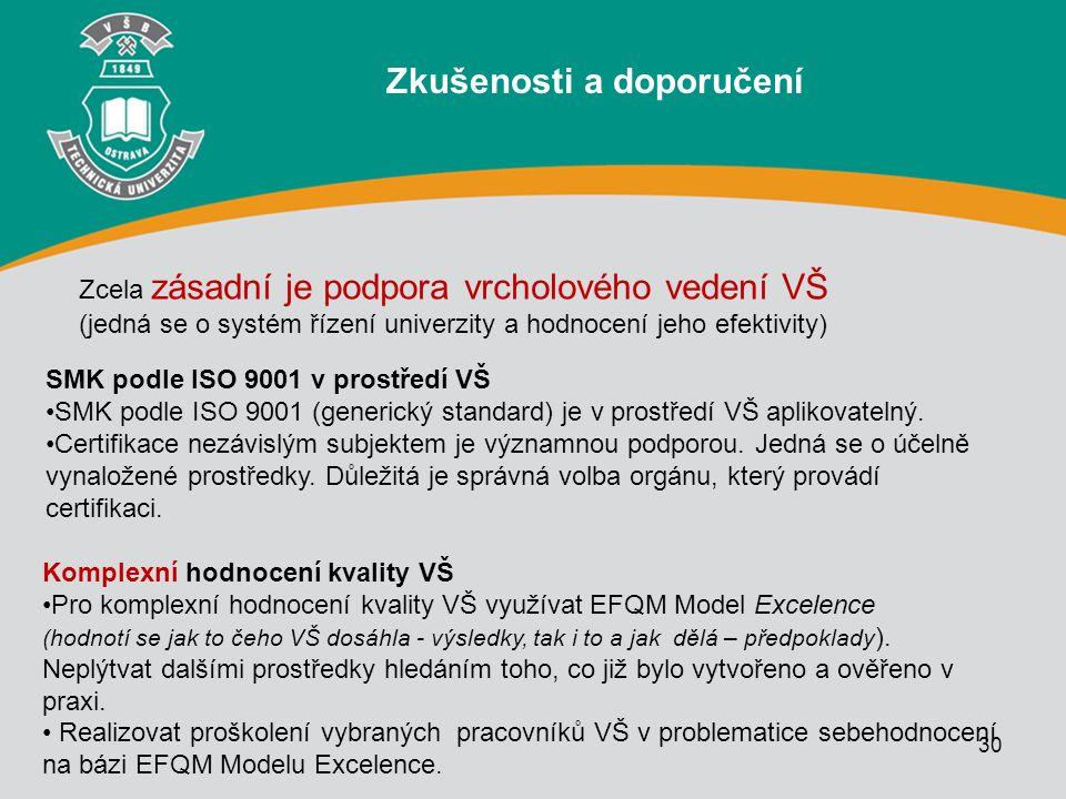 30 Zkušenosti a doporučení SMK podle ISO 9001 v prostředí VŠ SMK podle ISO 9001 (generický standard) je v prostředí VŠ aplikovatelný. Certifikace nezá