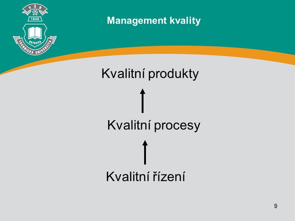 9 Management kvality Kvalitní produkty Kvalitní procesy Kvalitní řízení