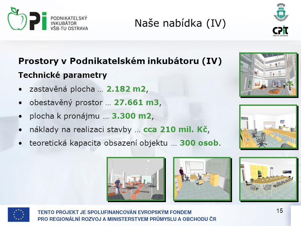 15 Naše nabídka (IV) Prostory v Podnikatelském inkubátoru (IV) Technické parametry zastavěná plocha … 2.182 m2, obestavěný prostor … 27.661 m3, plocha k pronájmu … 3.300 m2, náklady na realizaci stavby … cca 210 mil.