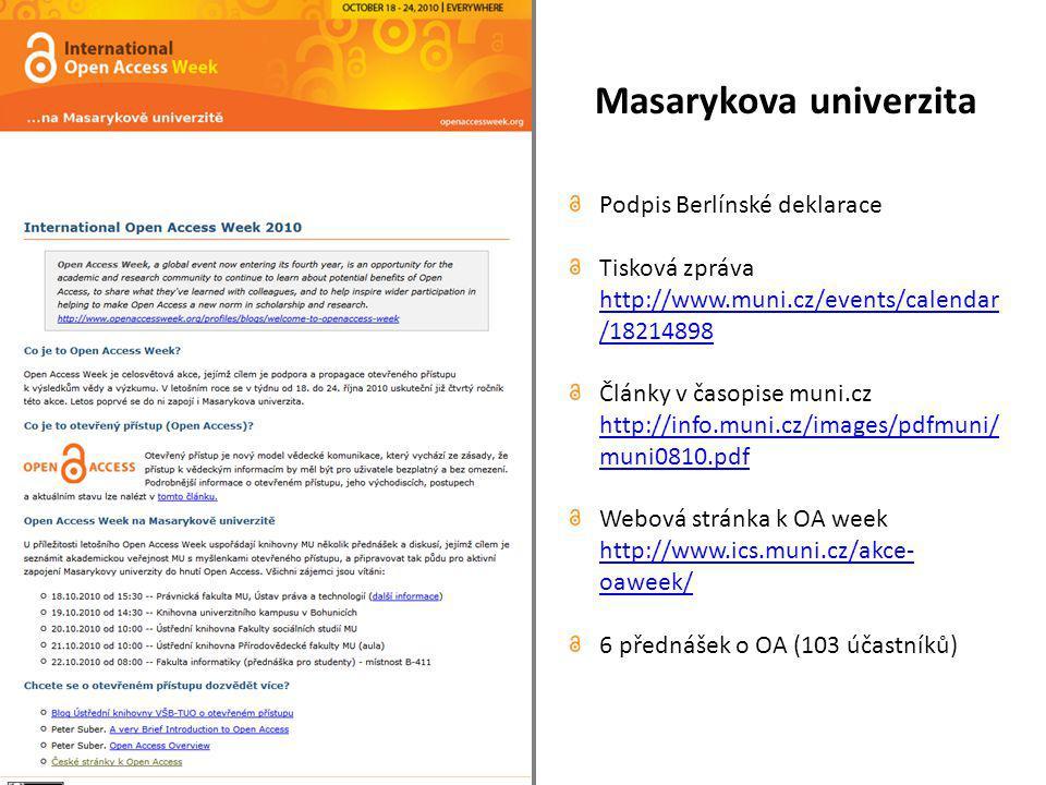 Masarykova univerzita Podpis Berlínské deklarace Tisková zpráva http://www.muni.cz/events/calendar /18214898 http://www.muni.cz/events/calendar /18214898 Články v časopise muni.cz http://info.muni.cz/images/pdfmuni/ muni0810.pdf http://info.muni.cz/images/pdfmuni/ muni0810.pdf Webová stránka k OA week http://www.ics.muni.cz/akce- oaweek/ http://www.ics.muni.cz/akce- oaweek/ 6 přednášek o OA (103 účastníků)