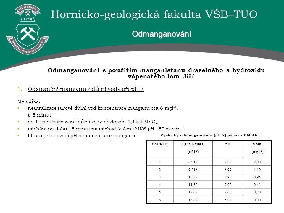 Hornicko-geologická fakulta VŠB–TUO Odmanganování s použitím manganistanu draselného a hydroxidu vápenatého-lom Jiří 1.Odstranění manganu z důlní vody při pH 7 Odmanganování Metodika: neutralizace surové důlní vod koncentrace manganu cca 6 mgl -1, t=5 minut do 1 l neutralizované důlní vody dávkován 0,1% KMnO 4 míchání po dobu 15 minut na míchací koloně MK6 při 150 ot.min -1 filtrace, stanovení pH a koncentrace manganu VZOREK0,1% KMnO 4 pHc(Mn) (ml.l -1 )(mg.l -1 ) 16,9127,022,00 29,2166,991,10 310,376,960,95 411,527,020,45 512,677,060,20 613,826,980,00 Výsledky odmanganování (pH 7) pomocí KMnO 4