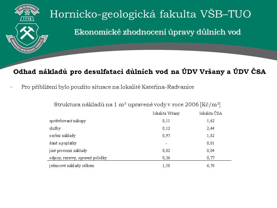 Hornicko-geologická fakulta VŠB–TUO Ekonomické zhodnocení úpravy důlních vod Odhad nákladů pro desulfataci důlních vod na ÚDV Vršany a ÚDV ČSA Pro přiblížení bylo použito situace na lokalitě Kateřina-Radvanice Struktura nákladů na 1 m 3 upravené vody v roce 2006 [Kč/m 3 ]
