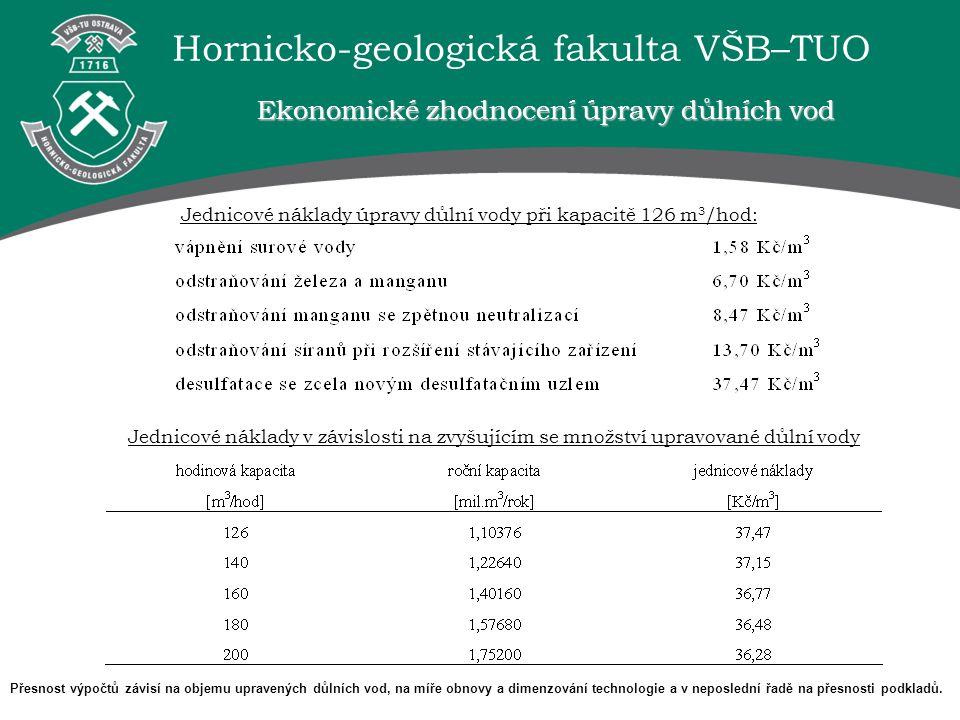 Hornicko-geologická fakulta VŠB–TUO Ekonomické zhodnocení úpravy důlních vod Jednicové náklady úpravy důlní vody při kapacitě 126 m 3 /hod: Jednicové náklady v závislosti na zvyšujícím se množství upravované důlní vody Přesnost výpočtů závisí na objemu upravených důlních vod, na míře obnovy a dimenzování technologie a v neposlední řadě na přesnosti podkladů.