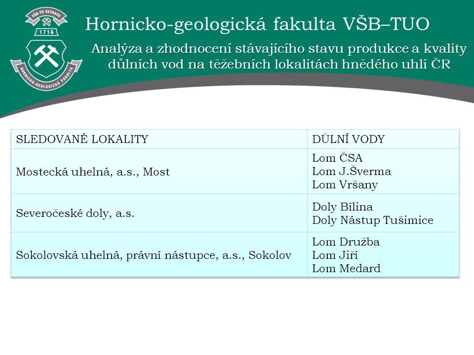 Analýza a zhodnocení stávajícího stavu produkce a kvality důlních vod na těžebních lokalitách hnědého uhlí ČR