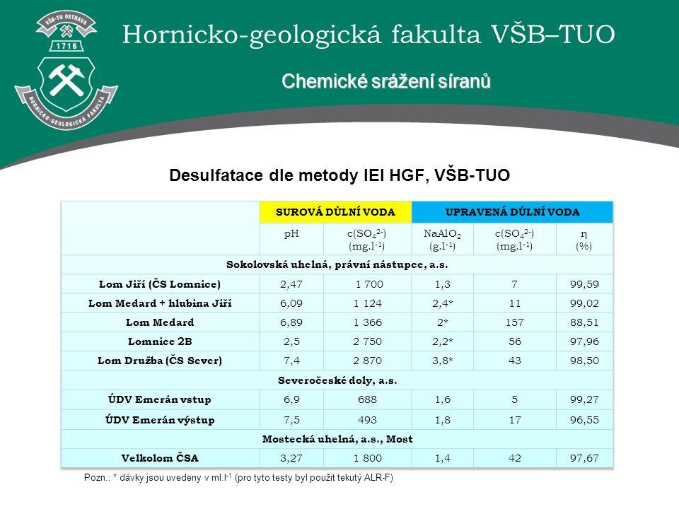 Hornicko-geologická fakulta VŠB–TUO Desulfatace dle metody IEI HGF, VŠB-TUO Chemické srážení síranů Pozn.: * dávky jsou uvedeny v ml.l -1 (pro tyto testy byl použit tekutý ALR-F)