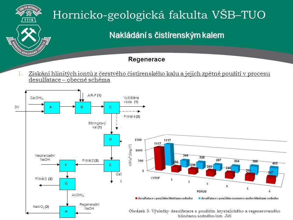 Hornicko-geologická fakulta VŠB–TUO Regenerace 1.Získání hlinitých iontů z čerstvého čistírenského kalu a jejich zpětné použití v procesu desulfatace