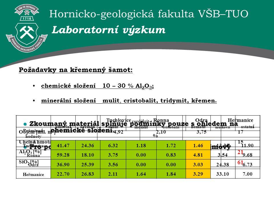 Hornicko-geologická fakulta VŠB–TUO Zkoumaný materiál splňuje podmínky pouze s ohledem na chemické složení.