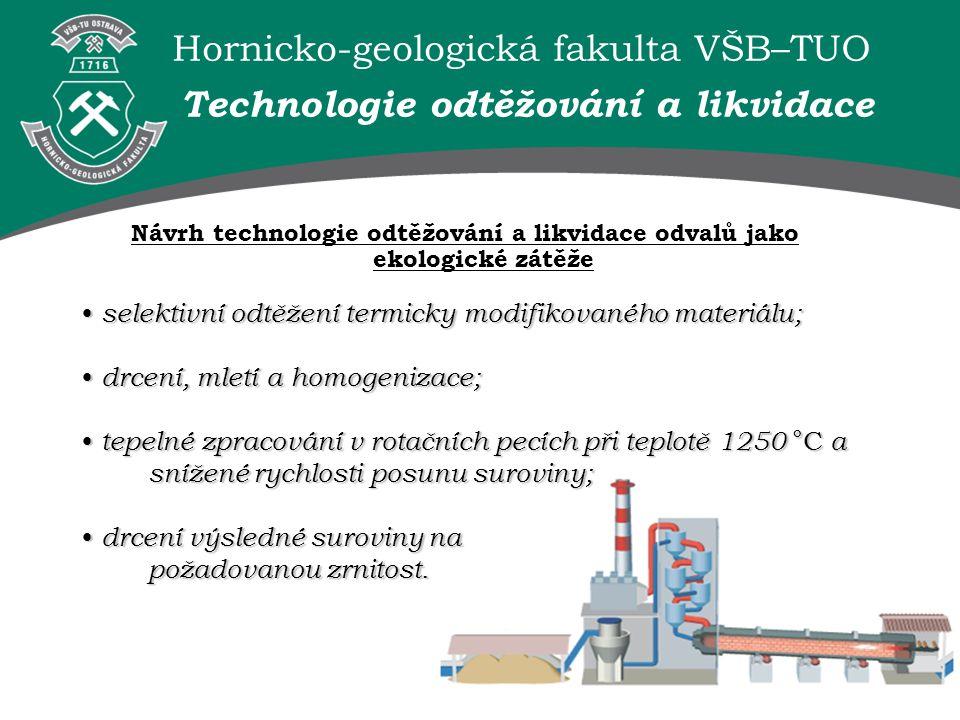 Hornicko-geologická fakulta VŠB–TUO selektivní odtěžení termicky modifikovaného materiálu; selektivní odtěžení termicky modifikovaného materiálu; drcení, mletí a homogenizace; drcení, mletí a homogenizace; tepelné zpracování v rotačních pecích při teplotě 1250 °C a snížené rychlosti posunu suroviny; tepelné zpracování v rotačních pecích při teplotě 1250 °C a snížené rychlosti posunu suroviny; drcení výsledné suroviny na drcení výsledné suroviny na požadovanou zrnitost.