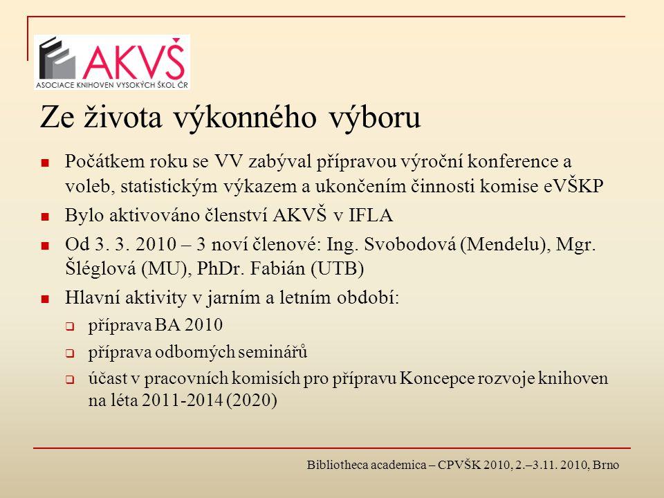 Ze života výkonného výboru Počátkem roku se VV zabýval přípravou výroční konference a voleb, statistickým výkazem a ukončením činnosti komise eVŠKP Bylo aktivováno členství AKVŠ v IFLA Od 3.