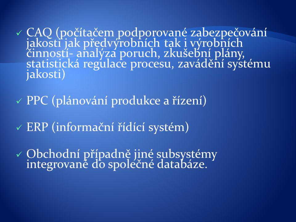 CAQ (počítačem podporované zabezpečování jakosti jak předvýrobních tak i výrobních činností- analýza poruch, zkušební plány, statistická regulace procesu, zavádění systému jakosti) PPC (plánování produkce a řízení) ERP (informační řídící systém) Obchodní případně jiné subsystémy integrované do společné databáze.