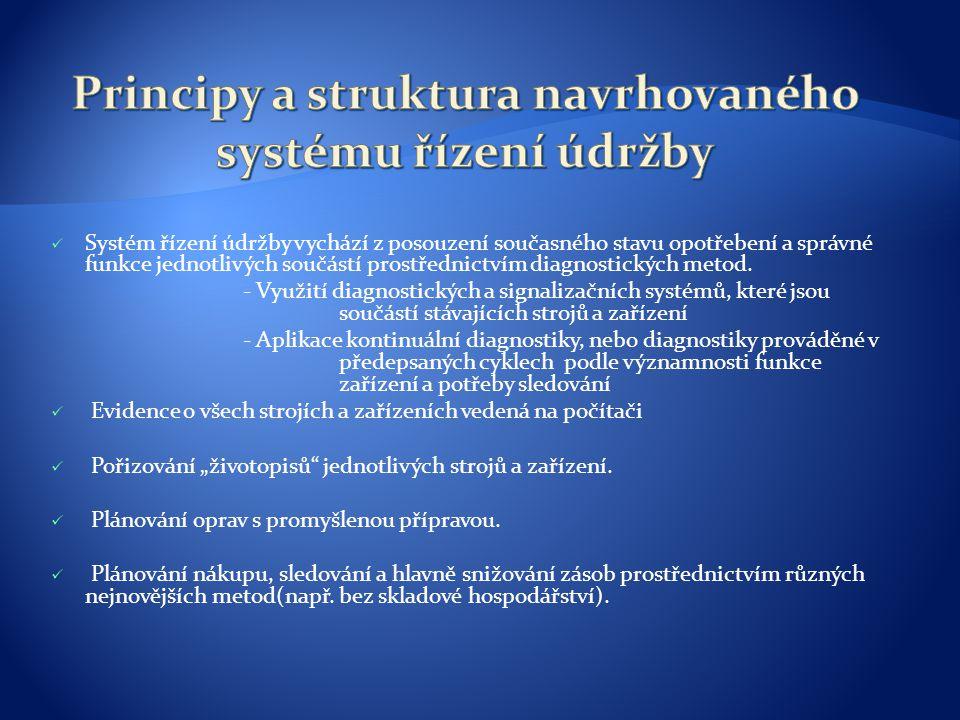 Systém řízení údržby vychází z posouzení současného stavu opotřebení a správné funkce jednotlivých součástí prostřednictvím diagnostických metod. - Vy
