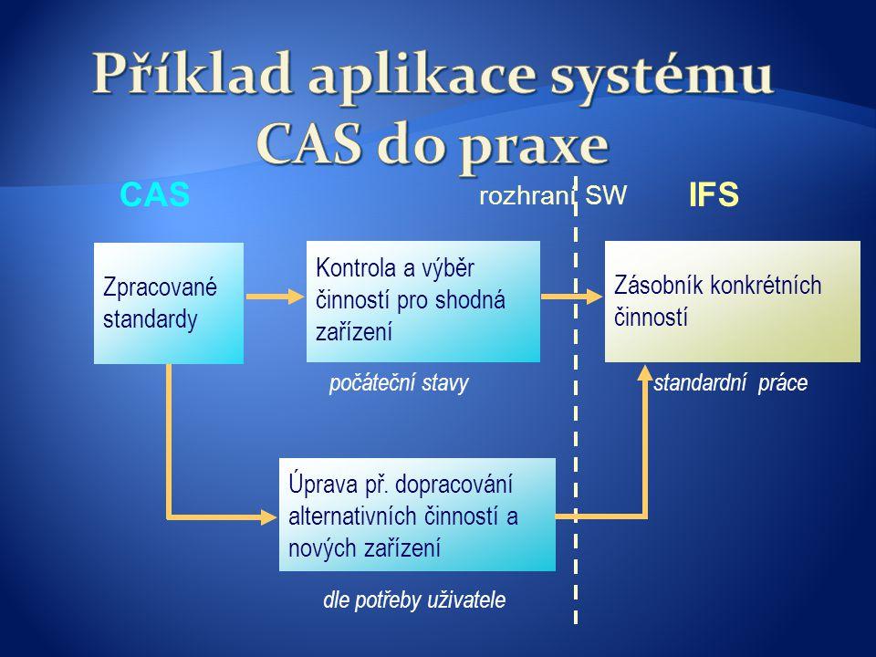 Zpracované standardy Kontrola a výběr činností pro shodná zařízení počáteční stavy Úprava př.