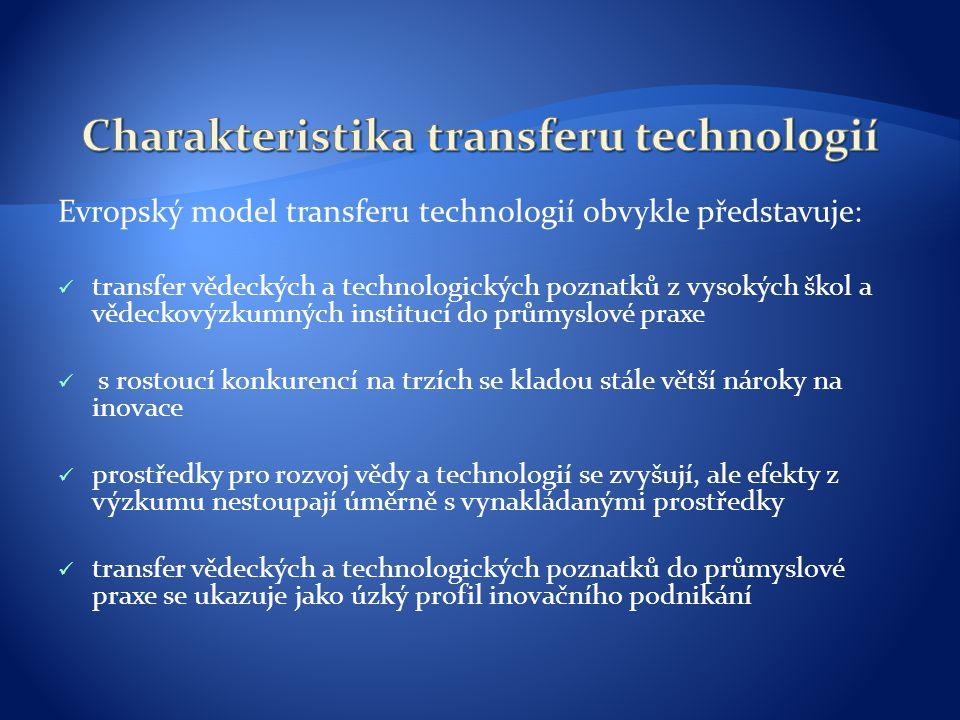 Evropský model transferu technologií obvykle představuje: transfer vědeckých a technologických poznatků z vysokých škol a vědeckovýzkumných institucí do průmyslové praxe s rostoucí konkurencí na trzích se kladou stále větší nároky na inovace prostředky pro rozvoj vědy a technologií se zvyšují, ale efekty z výzkumu nestoupají úměrně s vynakládanými prostředky transfer vědeckých a technologických poznatků do průmyslové praxe se ukazuje jako úzký profil inovačního podnikání