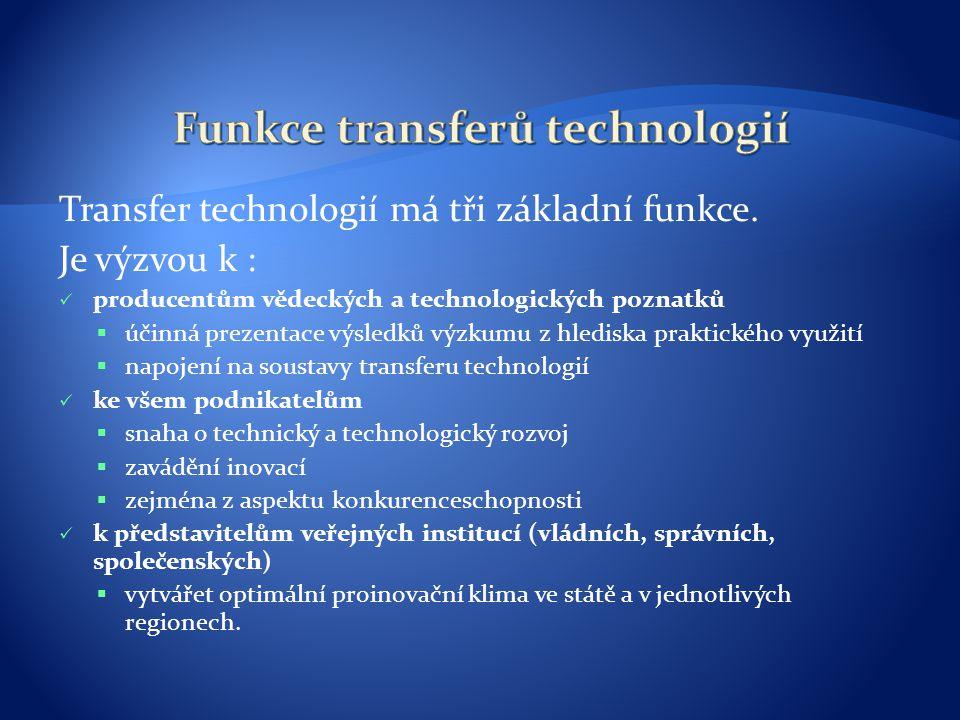 Transfer technologií má tři základní funkce. Je výzvou k : producentům vědeckých a technologických poznatků  účinná prezentace výsledků výzkumu z hle