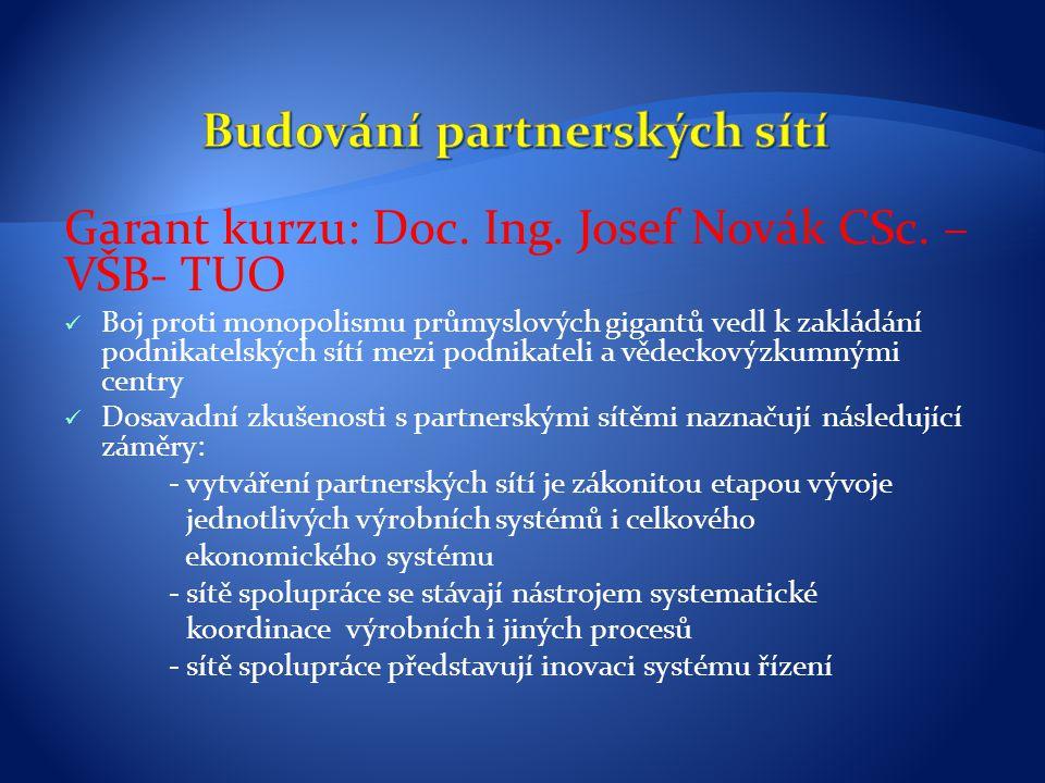 Garant kurzu: Doc. Ing. Josef Novák CSc. – VŠB- TUO Boj proti monopolismu průmyslových gigantů vedl k zakládání podnikatelských sítí mezi podnikateli