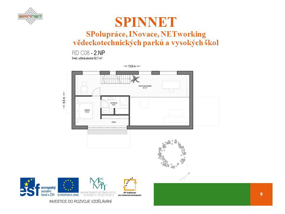 10 SPINNET SPolupráce, INovace, NETworking vědeckotechnických parků a vysokých škol