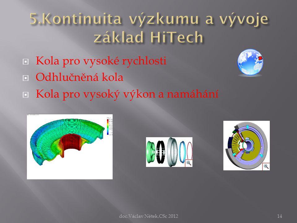  Kola pro vysoké rychlosti  Odhlučněná kola  Kola pro vysoký výkon a namáhání doc.Václav Nétek,CSc 201214