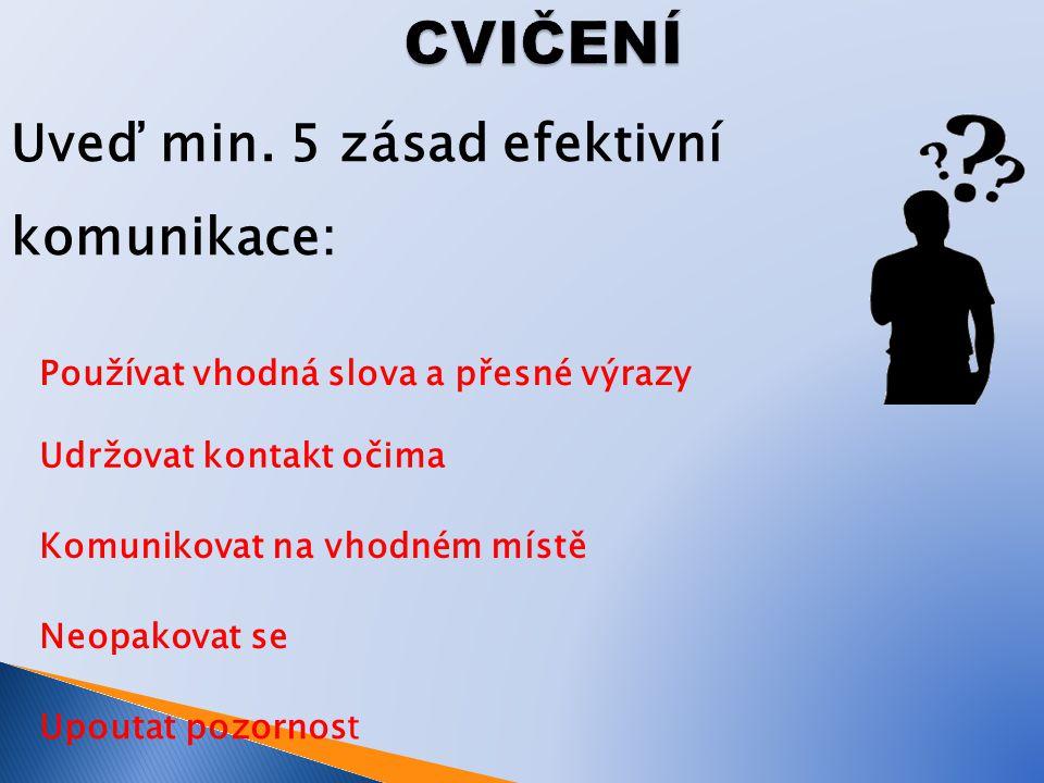 Uveď min. 5 zásad efektivní komunikace: Používat vhodná slova a přesné výrazy Udržovat kontakt očima Komunikovat na vhodném místě Neopakovat se Upouta