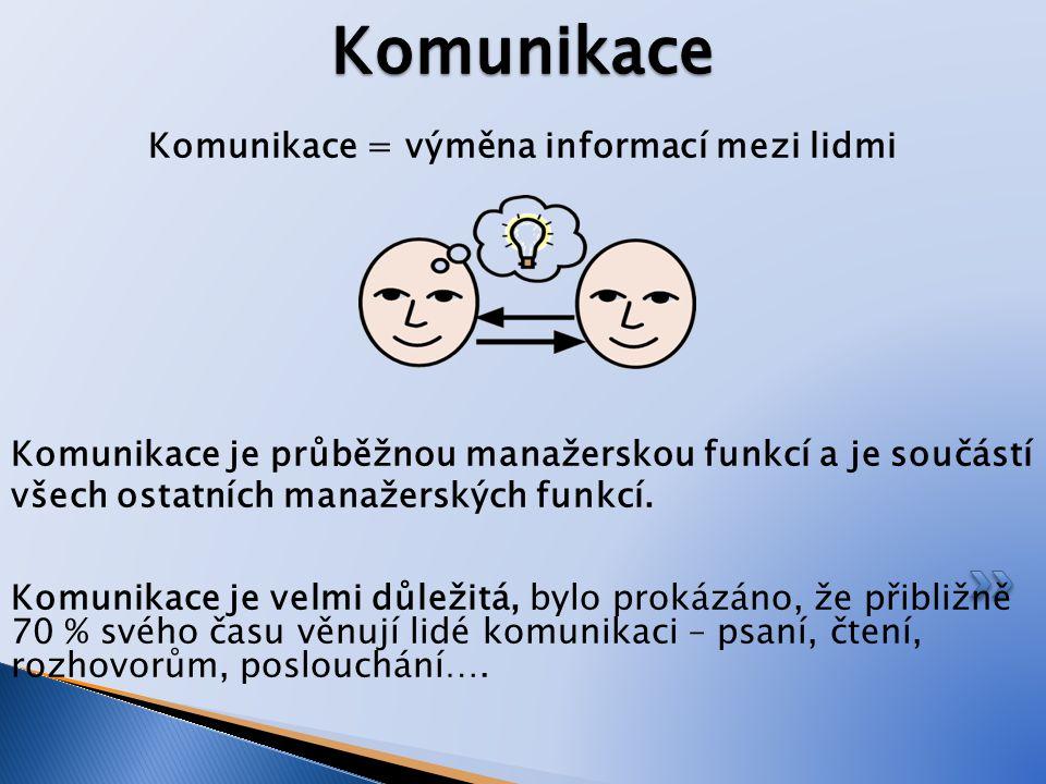 Komunikace = výměna informací mezi lidmi Komunikace je průběžnou manažerskou funkcí a je součástí všech ostatních manažerských funkcí. Komunikace je v