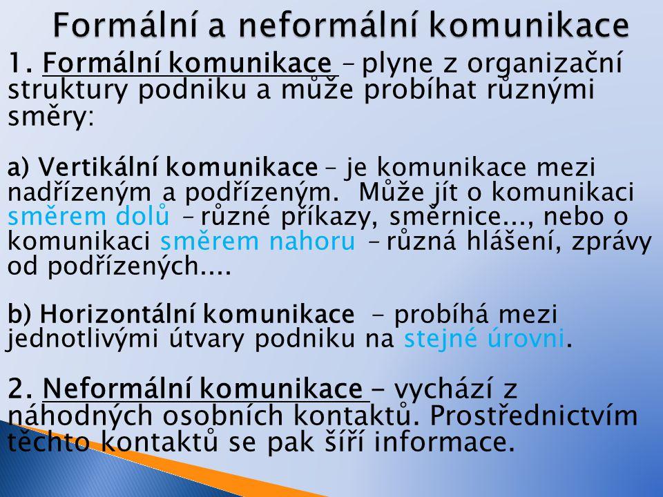 1. Formální komunikace – plyne z organizační struktury podniku a může probíhat různými směry: a) Vertikální komunikace – je komunikace mezi nadřízeným