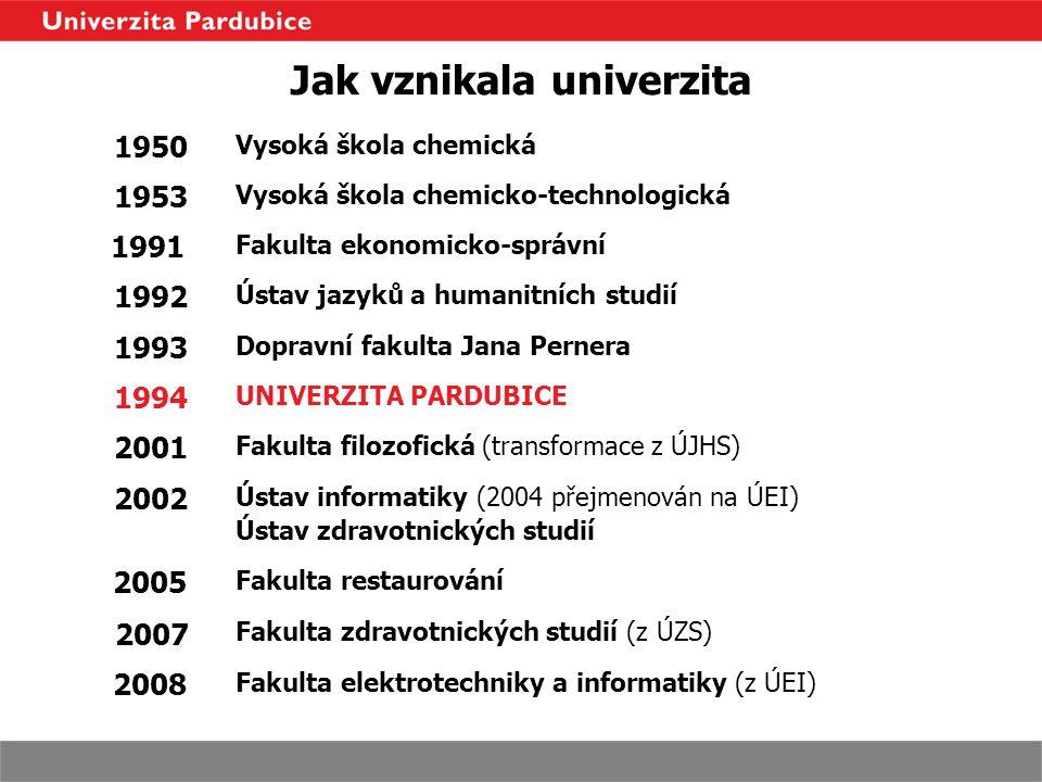 Jak vznikala univerzita Vysoká škola chemická 1950 1953 Vysoká škola chemicko-technologická Fakulta ekonomicko-správní 1991 1992 Ústav jazyků a humani