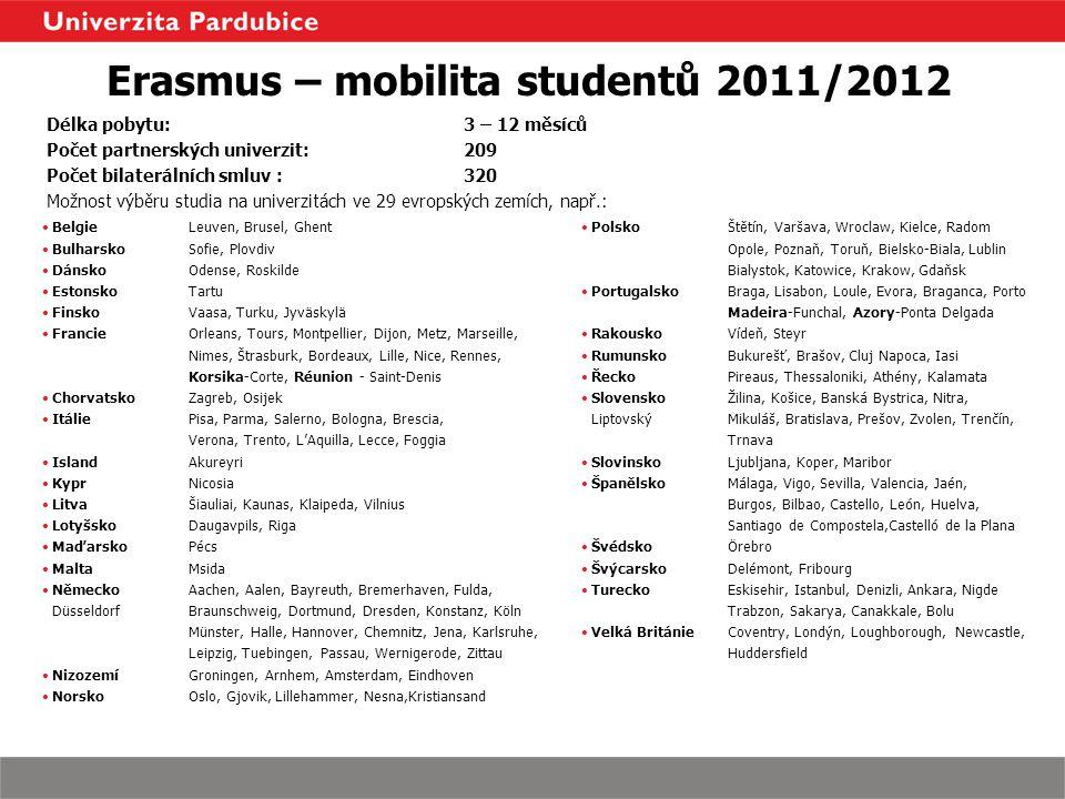 Erasmus – mobilita studentů 2011/2012 Délka pobytu:3 – 12 měsíců Počet partnerských univerzit:209 Počet bilaterálních smluv :320 Možnost výběru studia