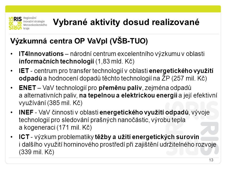 Vybrané aktivity dosud realizované 13 Výzkumná centra OP VaVpI (VŠB-TUO) IT4Innovations – národní centrum excelentního výzkumu v oblasti informačních
