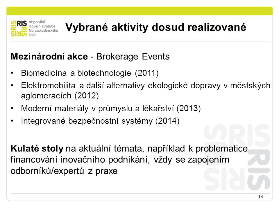 14 Mezinárodní akce - Brokerage Events Biomedicína a biotechnologie (2011) Elektromobilita a další alternativy ekologické dopravy v městských aglomera