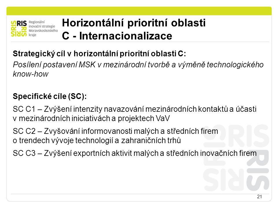Horizontální prioritní oblasti C - Internacionalizace 21 Strategický cíl v horizontální prioritní oblasti C: Posílení postavení MSK v mezinárodní tvor