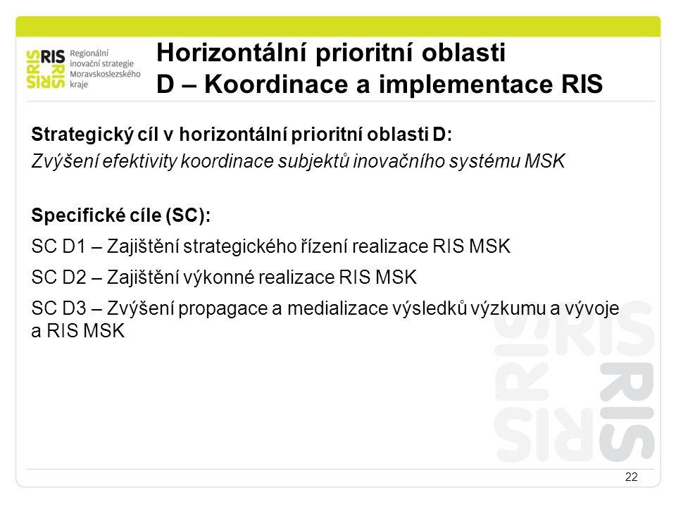 Horizontální prioritní oblasti D – Koordinace a implementace RIS 22 Strategický cíl v horizontální prioritní oblasti D: Zvýšení efektivity koordinace