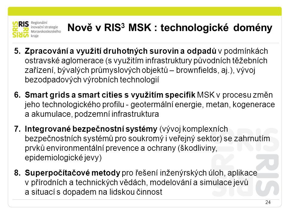 Nově v RIS 3 MSK : technologické domény 24 5.Zpracování a využití druhotných surovin a odpadů v podmínkách ostravské aglomerace (s využitím infrastruk
