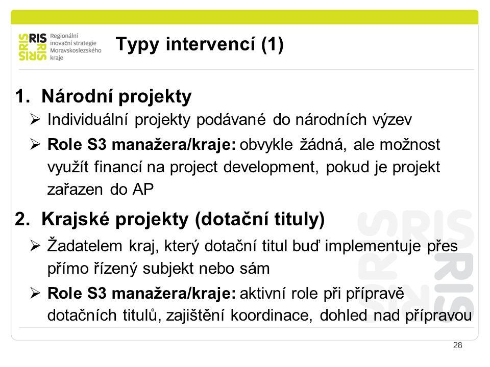 28 1. Národní projekty  Individuální projekty podávané do národních výzev  Role S3 manažera/kraje: obvykle žádná, ale možnost využít financí na proj