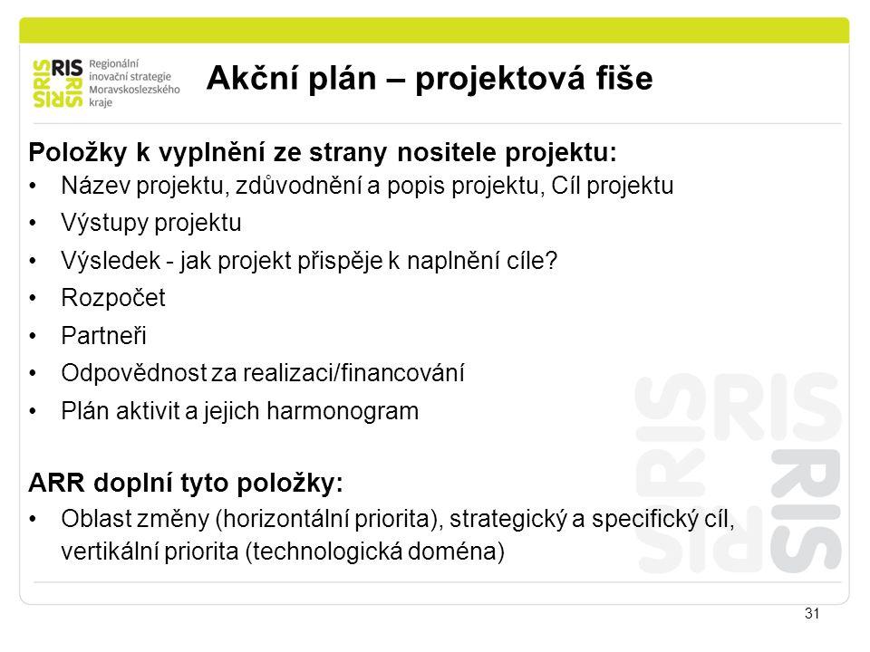 31 Položky k vyplnění ze strany nositele projektu: Název projektu, zdůvodnění a popis projektu, Cíl projektu Výstupy projektu Výsledek - jak projekt p
