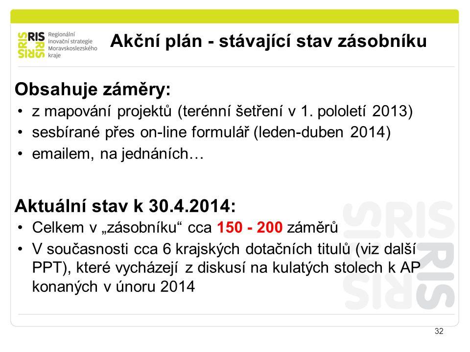 32 Obsahuje záměry: z mapování projektů (terénní šetření v 1. pololetí 2013) sesbírané přes on-line formulář (leden-duben 2014) emailem, na jednáních…