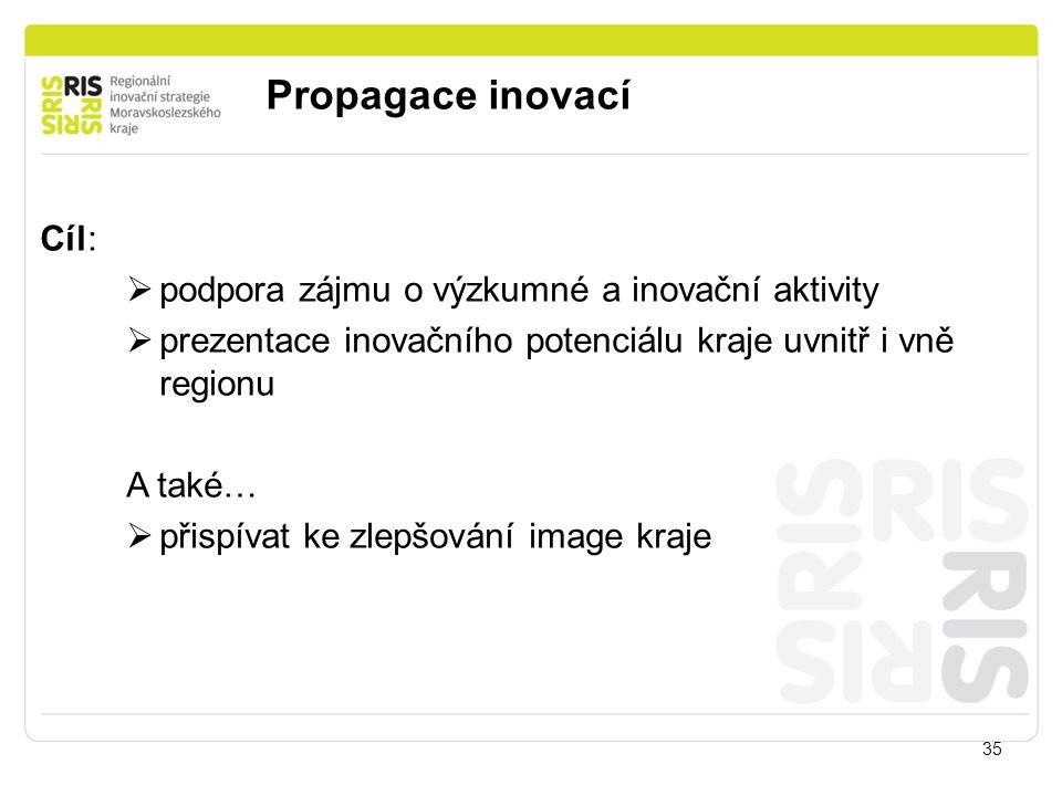 Propagace inovací 35 Cíl:  podpora zájmu o výzkumné a inovační aktivity  prezentace inovačního potenciálu kraje uvnitř i vně regionu A také…  přisp