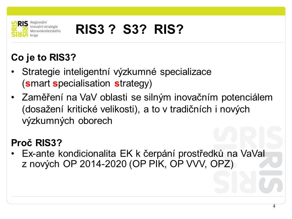RIS3 ? S3? RIS? 4 Co je to RIS3? Strategie inteligentní výzkumné specializace (smart specialisation strategy) Zaměření na VaV oblasti se silným inovač