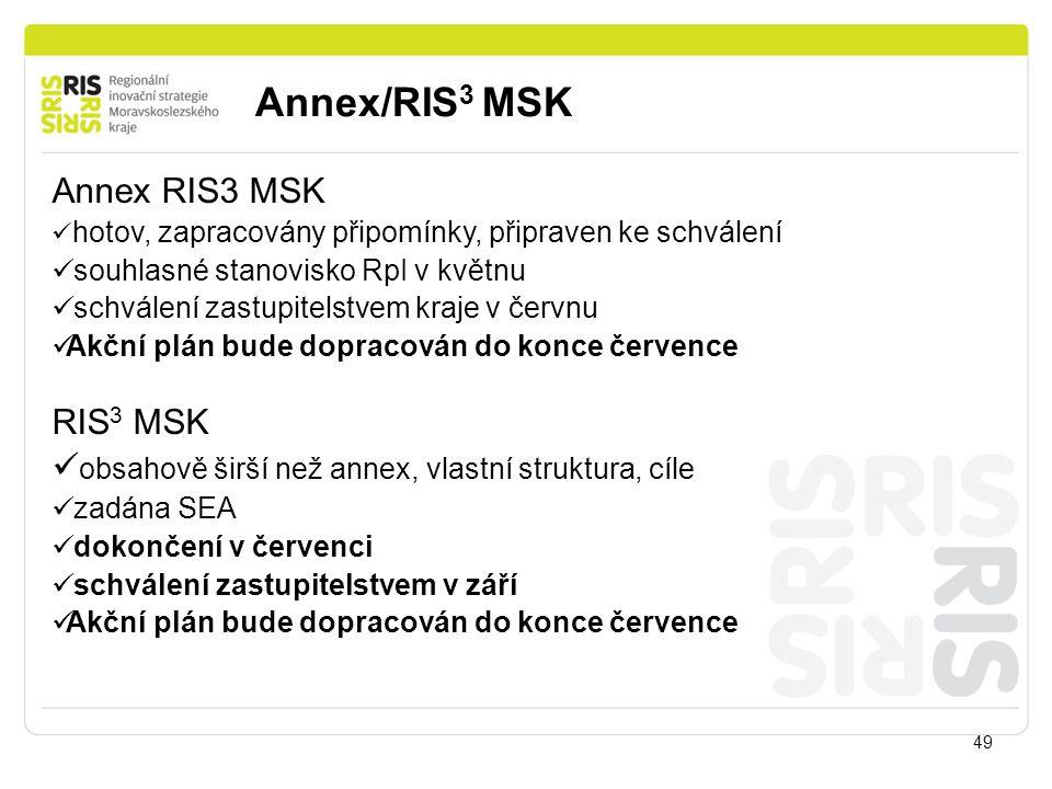 Annex/RIS 3 MSK 49 Annex RIS3 MSK hotov, zapracovány připomínky, připraven ke schválení souhlasné stanovisko RpI v květnu schválení zastupitelstvem kr
