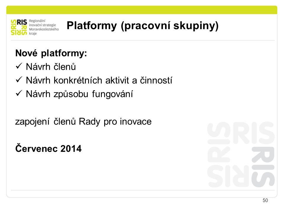 50 Nové platformy: Návrh členů Návrh konkrétních aktivit a činností Návrh způsobu fungování zapojení členů Rady pro inovace Červenec 2014 Platformy (p