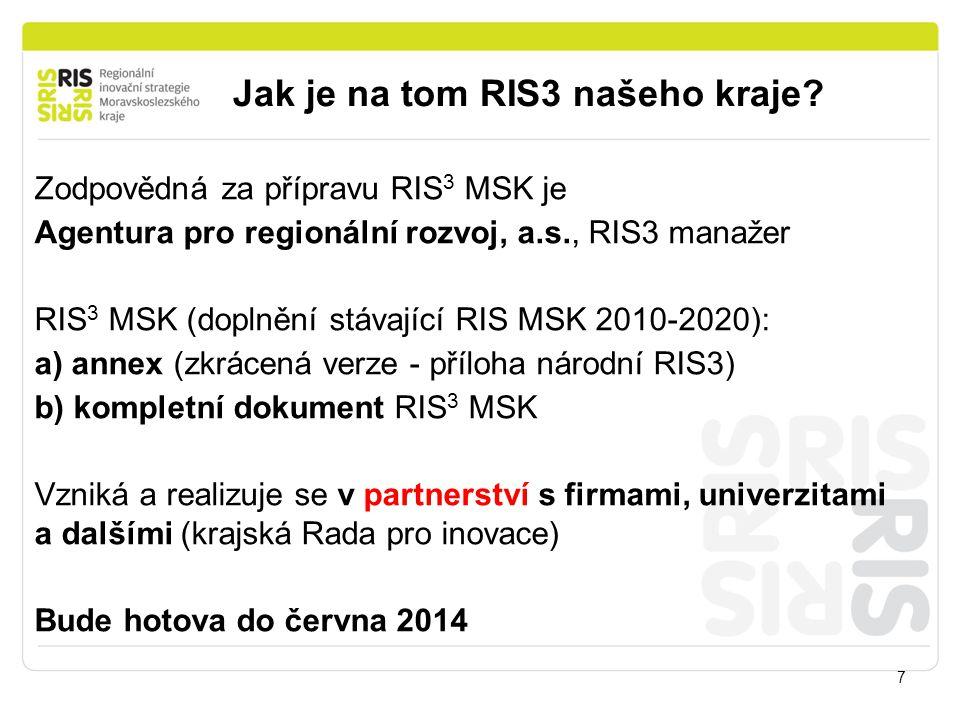 Jak je na tom RIS3 našeho kraje? 7 Zodpovědná za přípravu RIS 3 MSK je Agentura pro regionální rozvoj, a.s., RIS3 manažer RIS 3 MSK (doplnění stávajíc