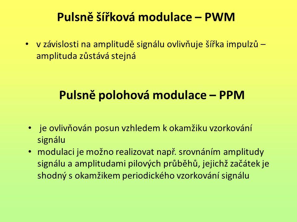 Pulsně šířková modulace – PWM v závislosti na amplitudě signálu ovlivňuje šířka impulzů – amplituda zůstává stejná Pulsně polohová modulace – PPM je o
