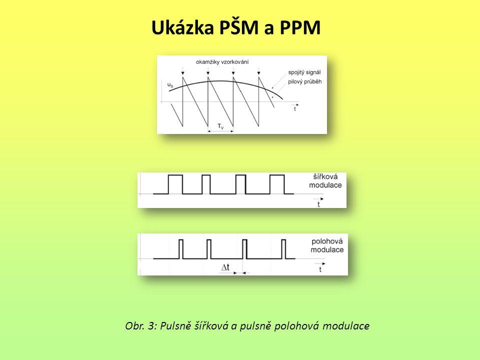 Ukázka PŠM a PPM Obr. 3: Pulsně šířková a pulsně polohová modulace