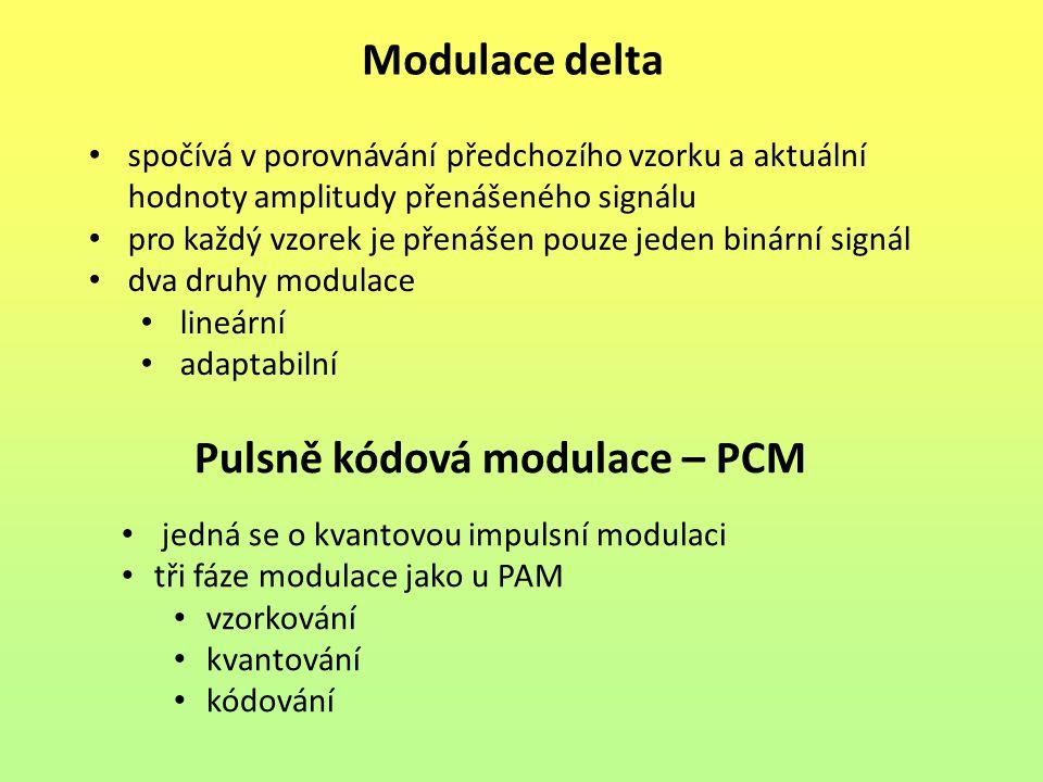 Modulace delta spočívá v porovnávání předchozího vzorku a aktuální hodnoty amplitudy přenášeného signálu pro každý vzorek je přenášen pouze jeden biná