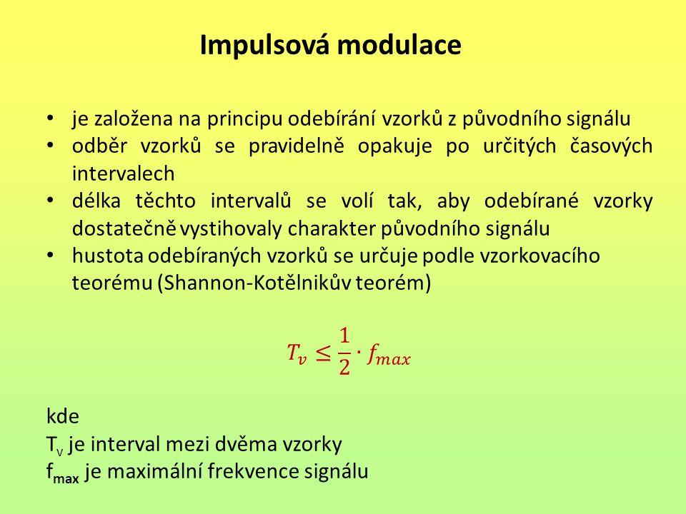 Vzorkování signálu Uvedená rovnice vyjadřuje vztah mezi vzorkovací frekvencí a maximálním kmitočtem, který je schopen systém přenést, tzv.