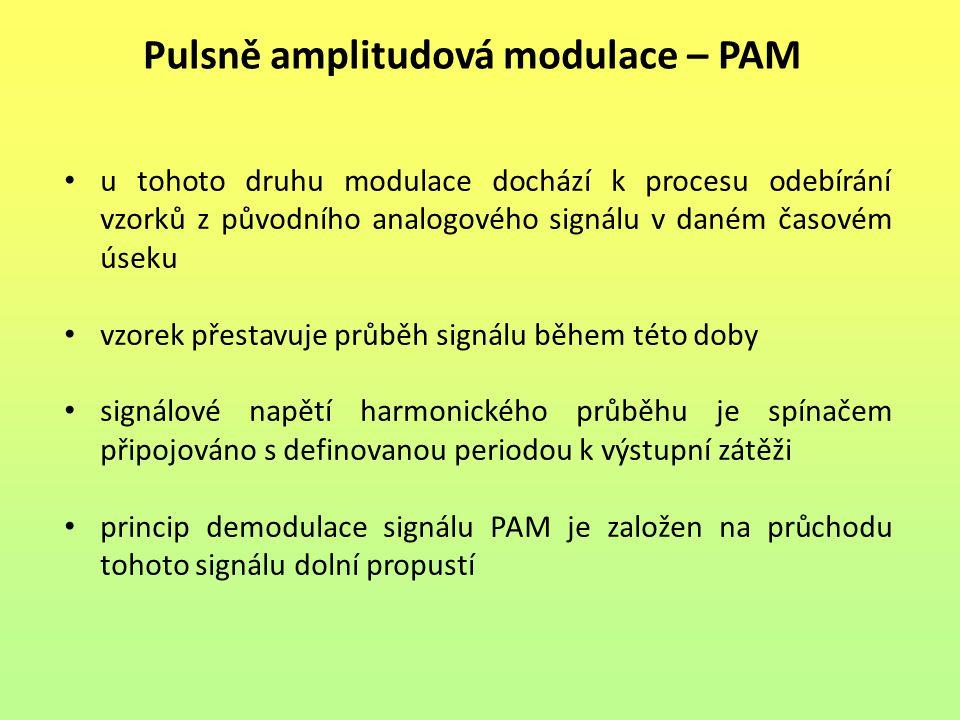Pulsně amplitudová modulace – PAM u tohoto druhu modulace dochází k procesu odebírání vzorků z původního analogového signálu v daném časovém úseku vzo